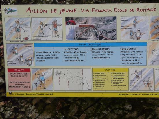 panneau d'info via d' Aillon le jeune