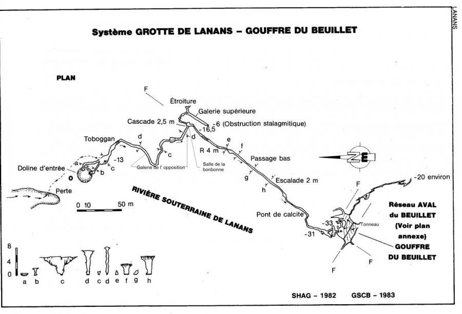 topo de la grotte rivière de Lanans (Doubs)