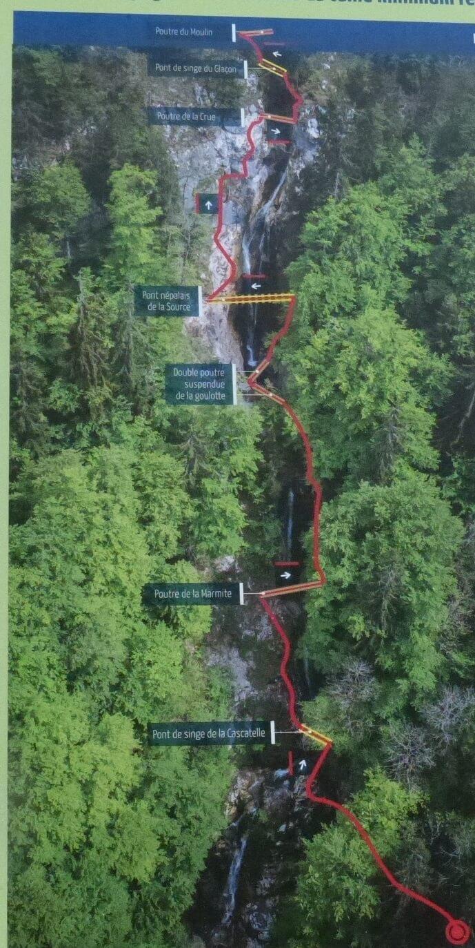 L' itinéraire de la cascade des Nants à Bellevaux