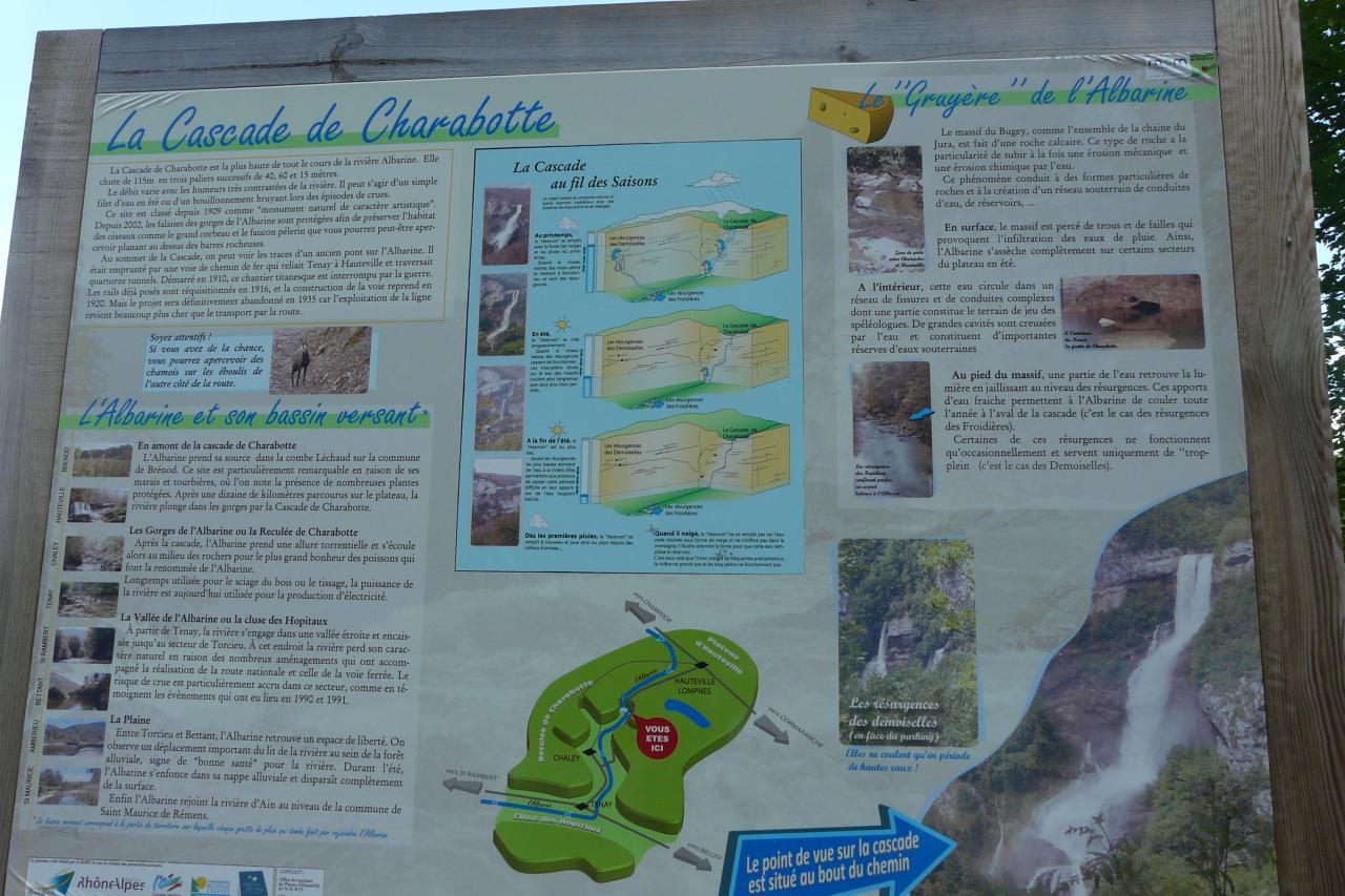 pancarte d'ifos sur la cascade de l' Albarine