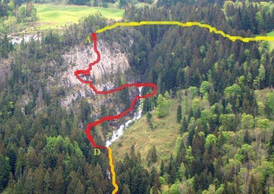 itinéraire via ferrata de la Tière