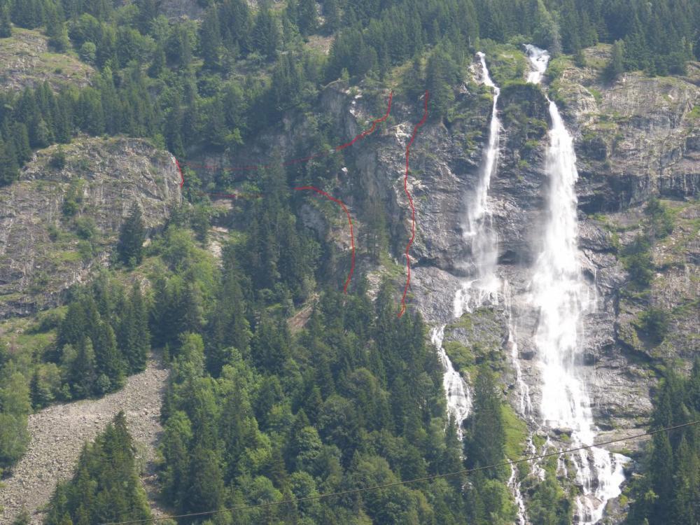 itinéraire des deux vias ferrata de la cascade de Vaujany